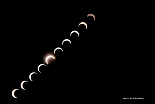 部分日食の十勝