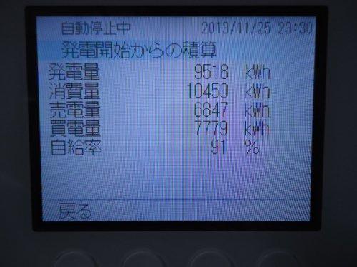 太陽光発電その後②