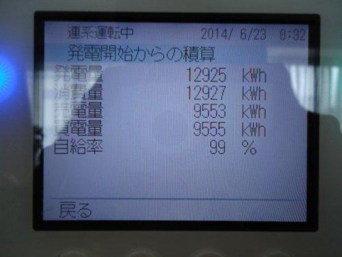 太陽光発電その③