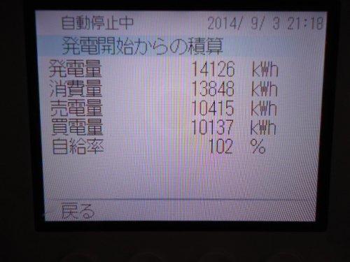 太陽光発電その④