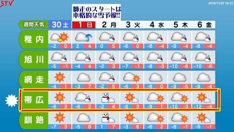 帯広/週明けは雪マークが デカい!!  どうぞ! お気をつけください!!