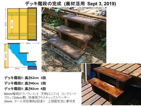 ウッドデッキの作製 4 長寿命の木製階段とは