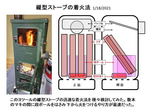 縦型ストーブの迅速着火法