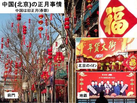 中国(北京)の正月事情